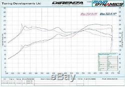 Direnza Évacuation De Pre Cat Contournement Tuyeau Pour Opel Corsa E Vxr